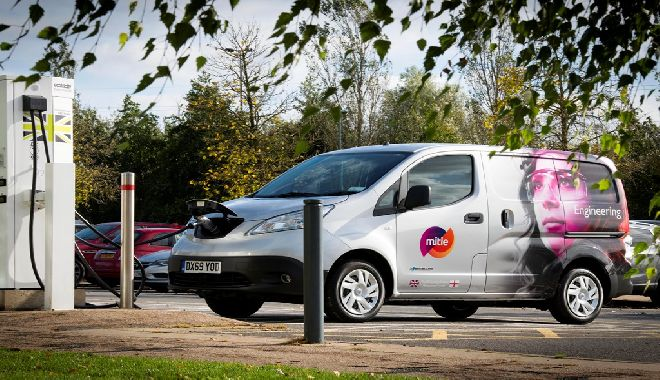 i-FM.net New sustainability pledges at Mitie