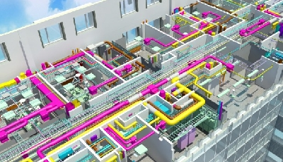 BIM: challenges and opportunities for FM